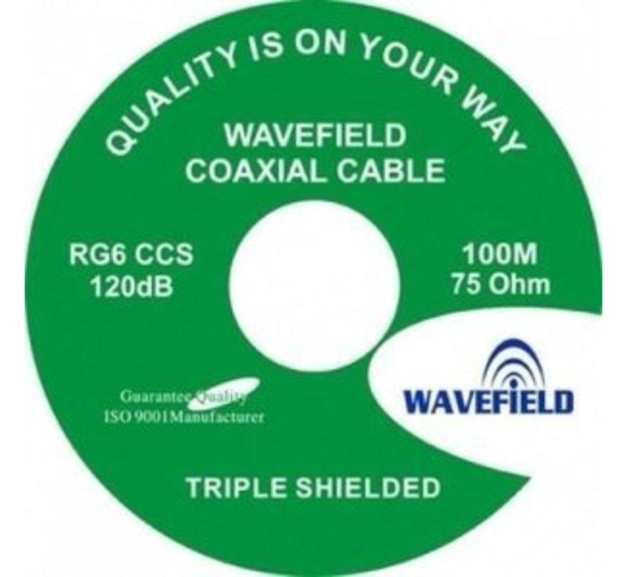 Coax kabel wavefield 120 db Triple Shield