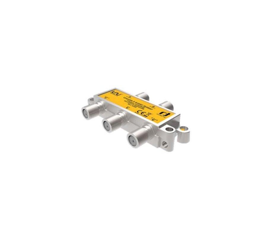 Inverto IDLU-USP101-OUO4O Unicable II 4-Weg Splitter 5- 2400
