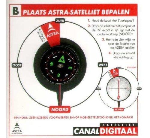 canal digitaal CanalDigitaal kompas
