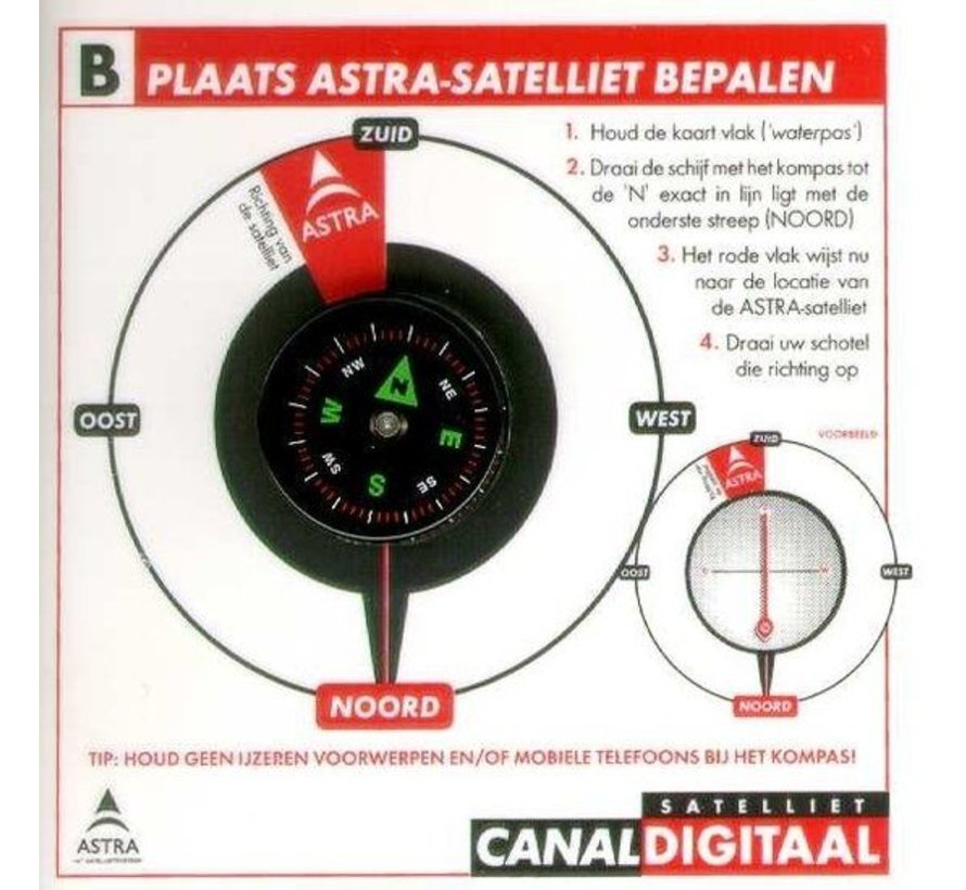 CanalDigitaal kompas