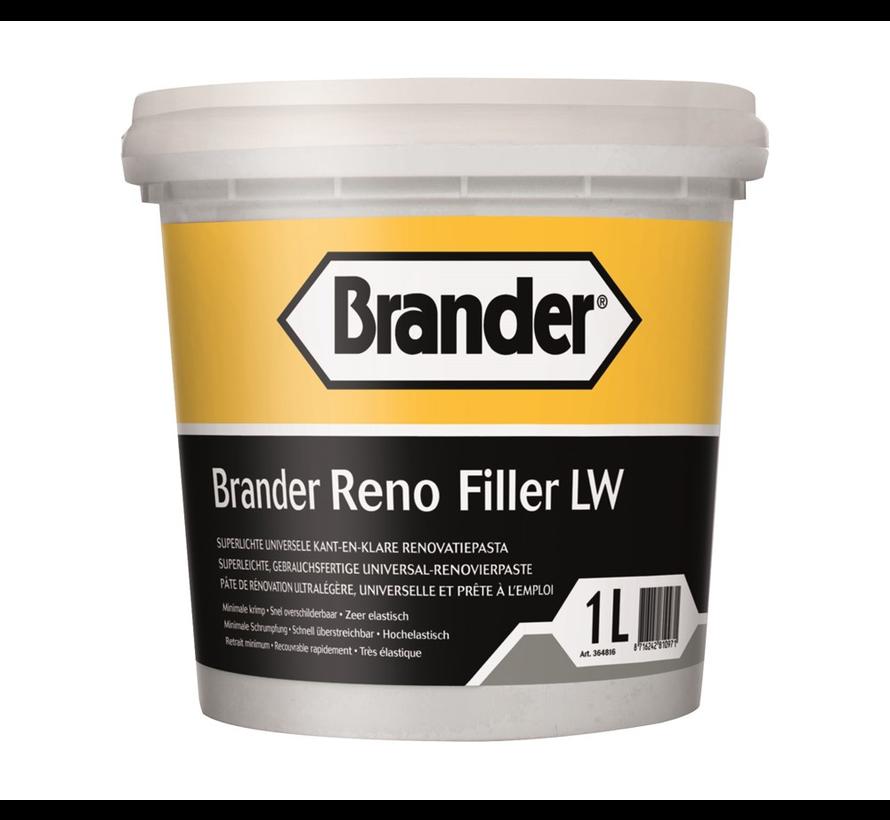 Reno Filler LW