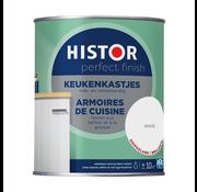 Histor Perfect Finish Keukenkastjes Hoogglans Wit