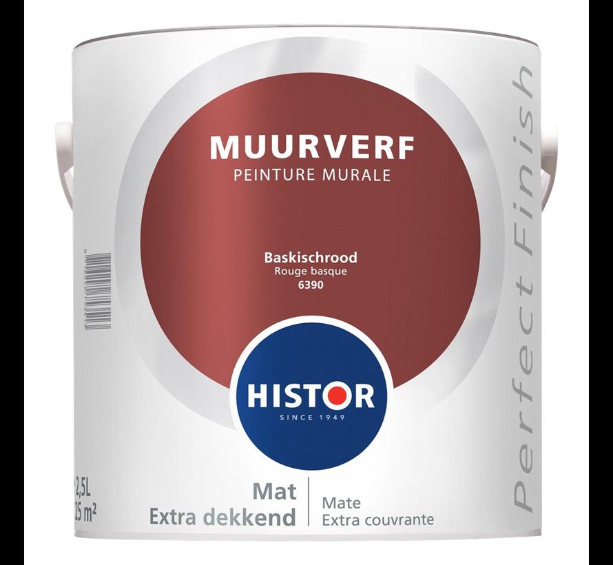 Perfect Finish Muurverf Mat 6390