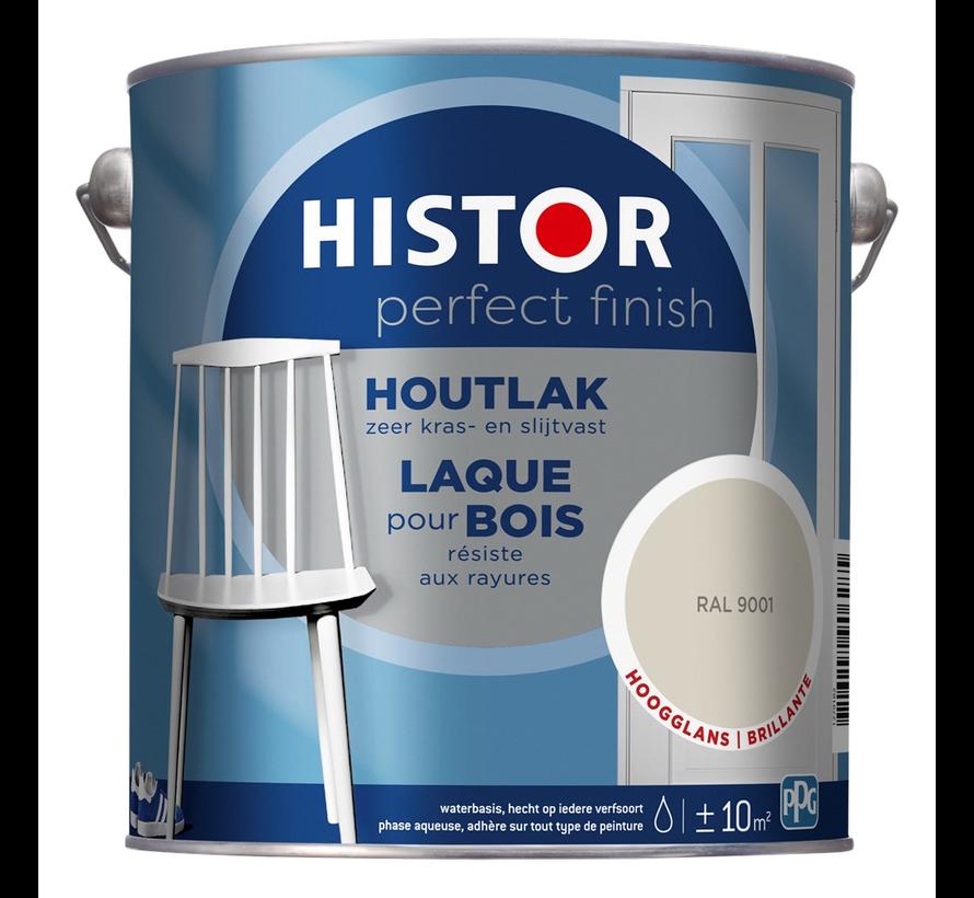 Perfect Finish Houtlak Hoogglans RAL9001