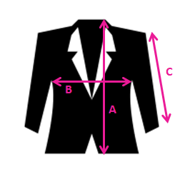Hoe meten we de jasjes
