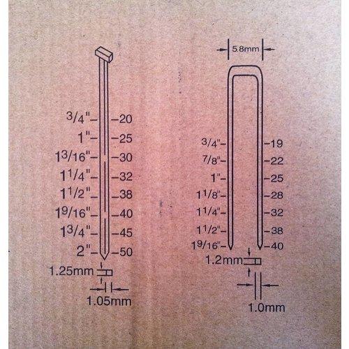 CNG18V Akku-Stiftnagler 2.0 Ah