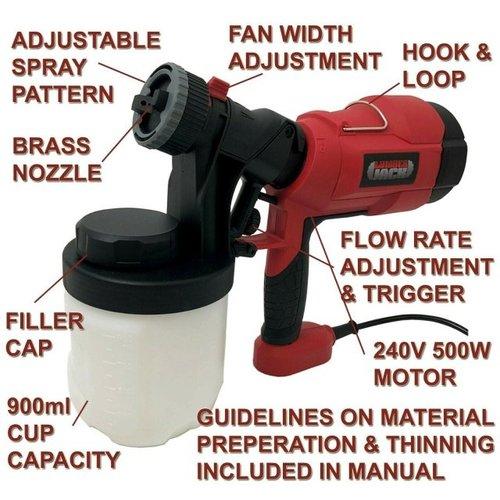 Elektrische verfspuit SG900 Lumberjack