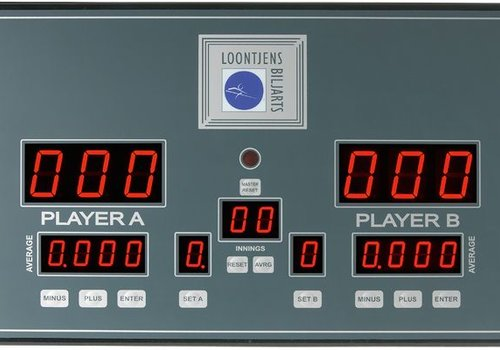 Scoreboards and Timekeeping