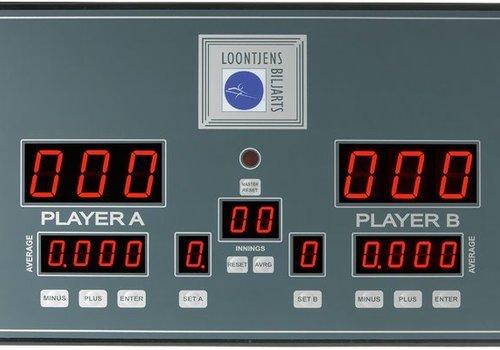 Scoreborden en Tijdwaarneming