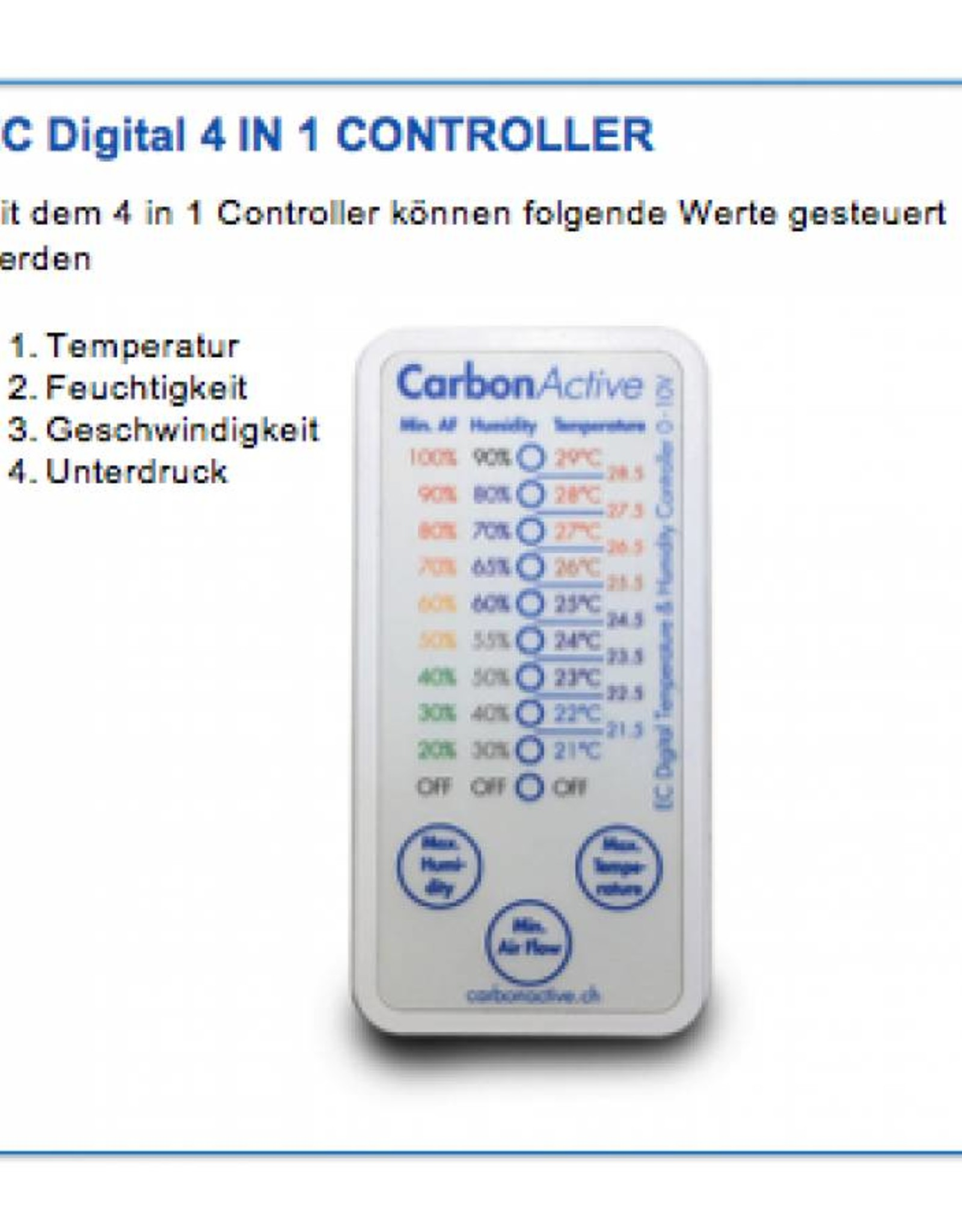 Carbon Active Carbon Active EC Digital 4 in 1 Controller