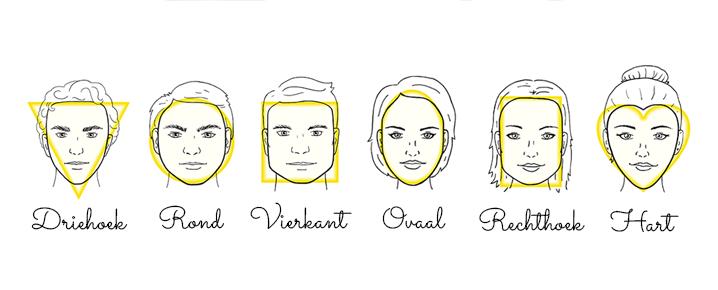 Welk montuurtype bij welke gezichtsvorm?
