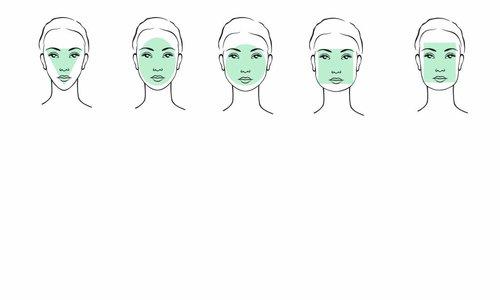 Welke zonnebrillen passen bij welk type gezichtsvorm?