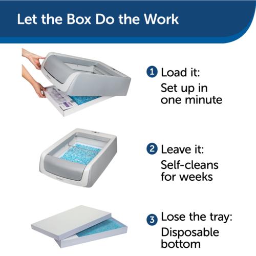 PetSafe® PetSafe® ScoopFree® 1.5 Cat Litter Box