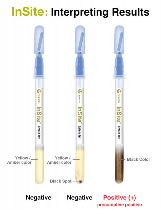Farbtest Listeria und Monocytogenes (50 Stück)