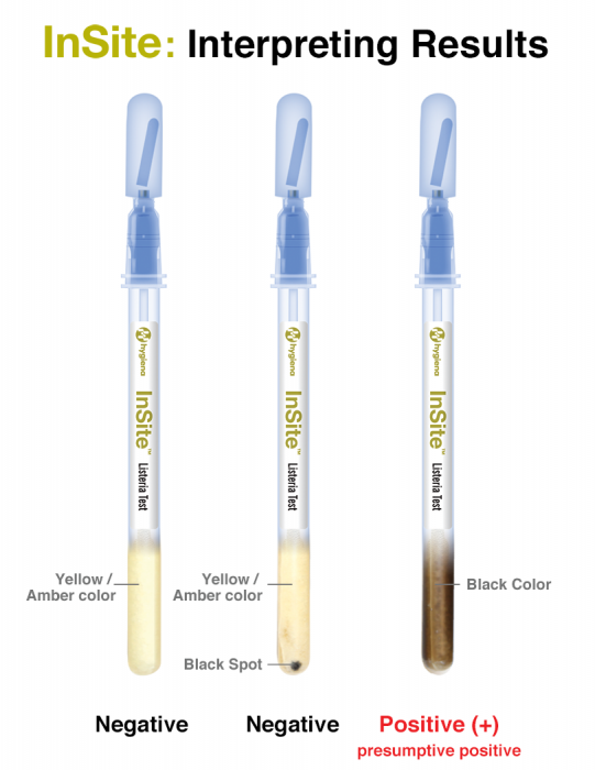 Kleurentest Listeria en Monocytogenes (50 stuks)
