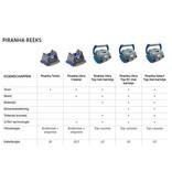 Robot Piranha UltraTop RC