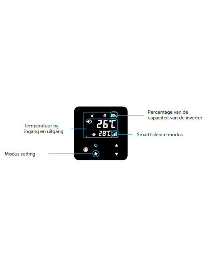 PPG Zwembad warmtepomp PPG Inverter Plus IPHR55 (21 kW) + WIFI, voor bad van ca. 55m3
