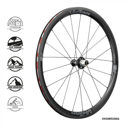 Vision Vision Wielset Metron 40 SL Grijs Clincher Shimano