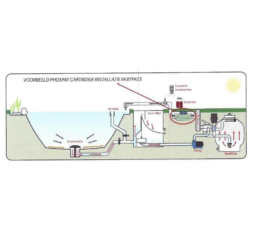 Aquaforte Phospat 1 Filterpatroon
