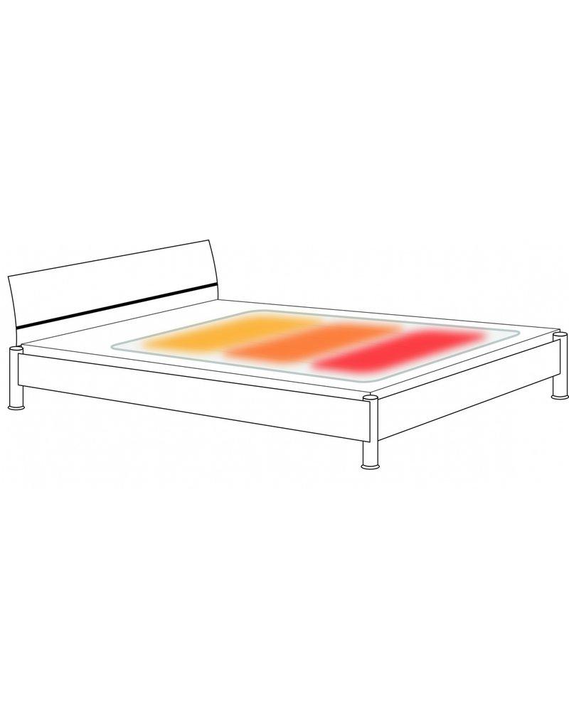 Warmtedeken met 3 warmtezones