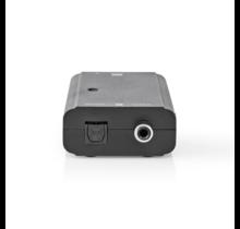 Digital to  Analog  Converter DAC
