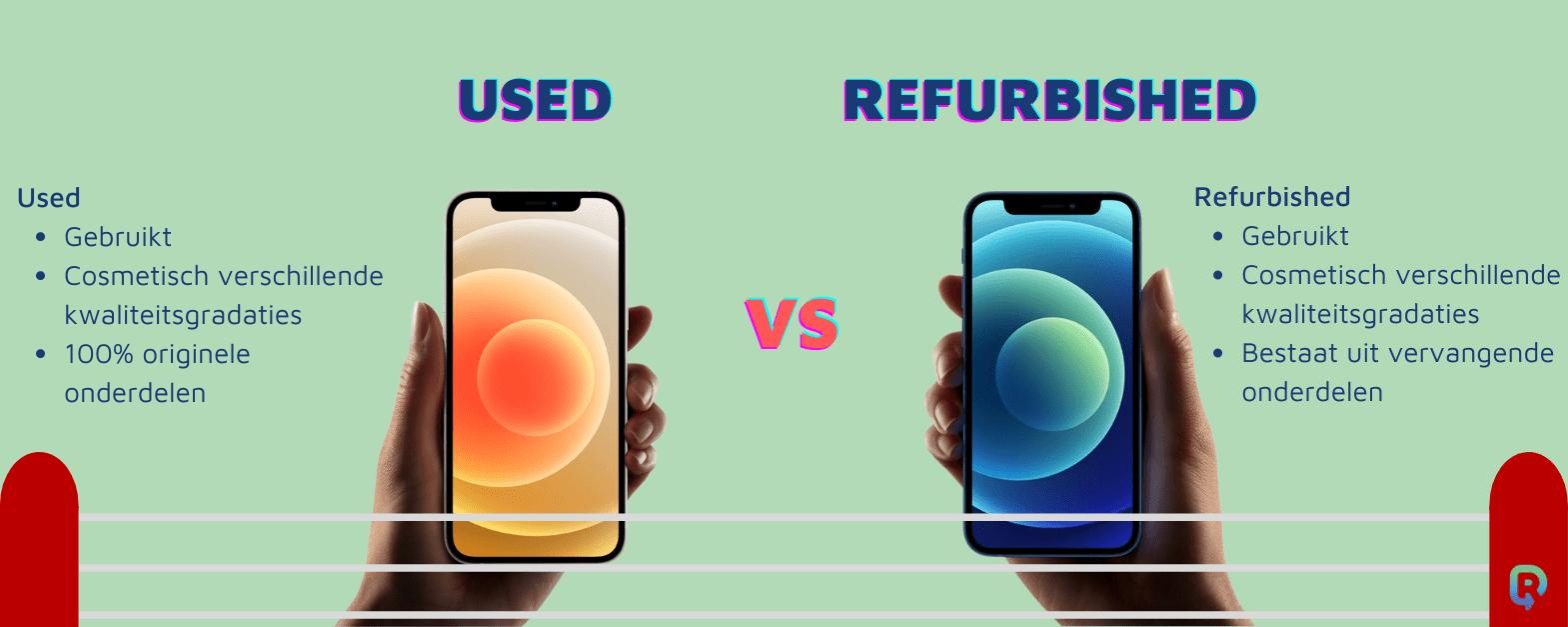 Verschil used vs refurbished