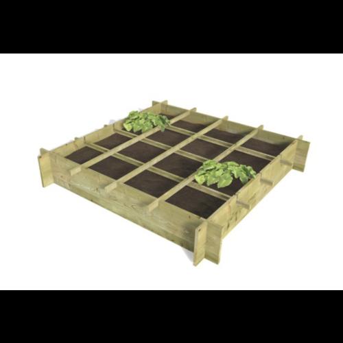 Moestuinbak Grenen - Vierkante meter