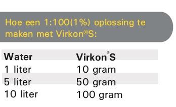 Hoe maak je 1% oplossing van VirkonS?