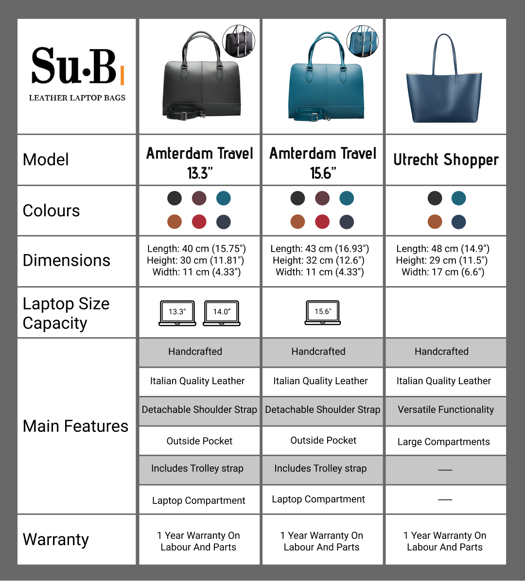 Which bag in Su.B collection will be your favour?