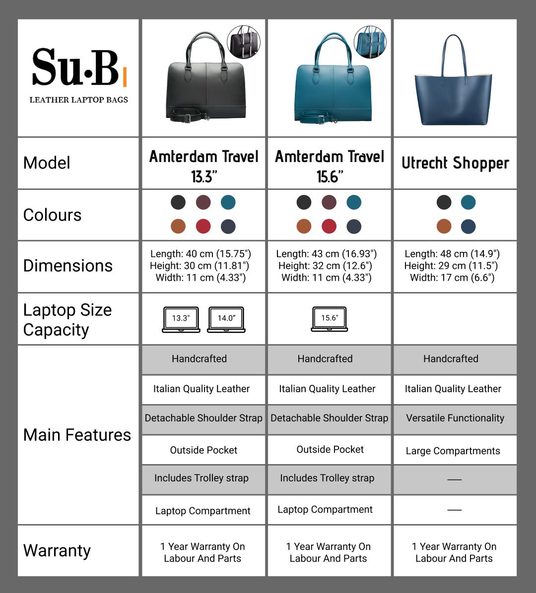 Welke tas uit de Su.B-collectie is jouw favoriet?