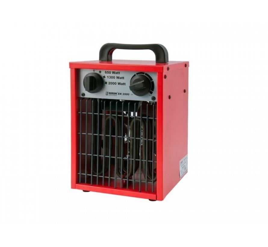 EUROM EK2001 Elektrische kachel 2000 Watt
