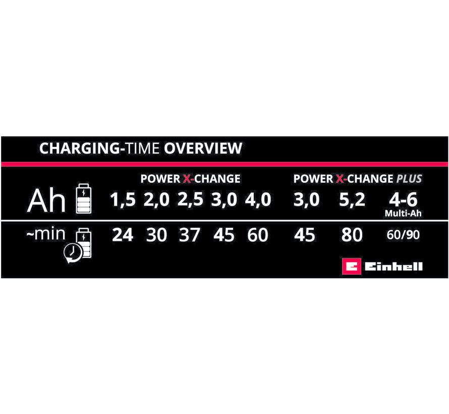 Einhell Power-X-Change Snellader 4A