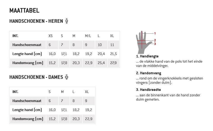 Handschoen tabel