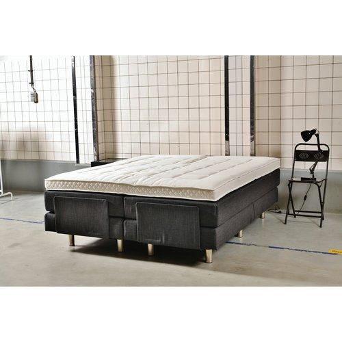 Sleep Fast Boxspring elektrisch aanbieding