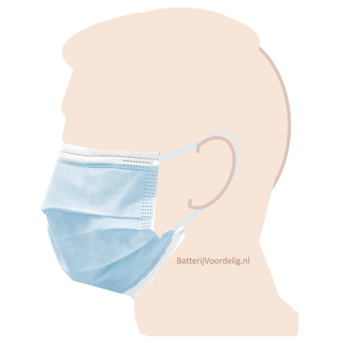 Mondkapje type II. Voor eenmalig gebruik met oorringlus. Mondmasker 3-laags, 50 stuks
