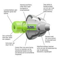 Alpine PartyPlug Sleepsoft plugs