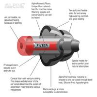 Alpine WorkSafe oordopjes voor klussers