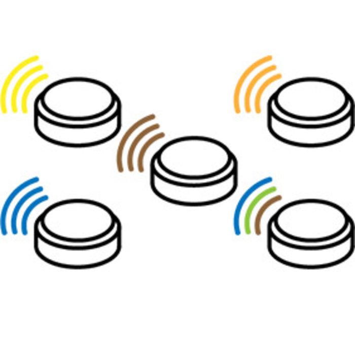 Hoorbatterijen Proefpakket