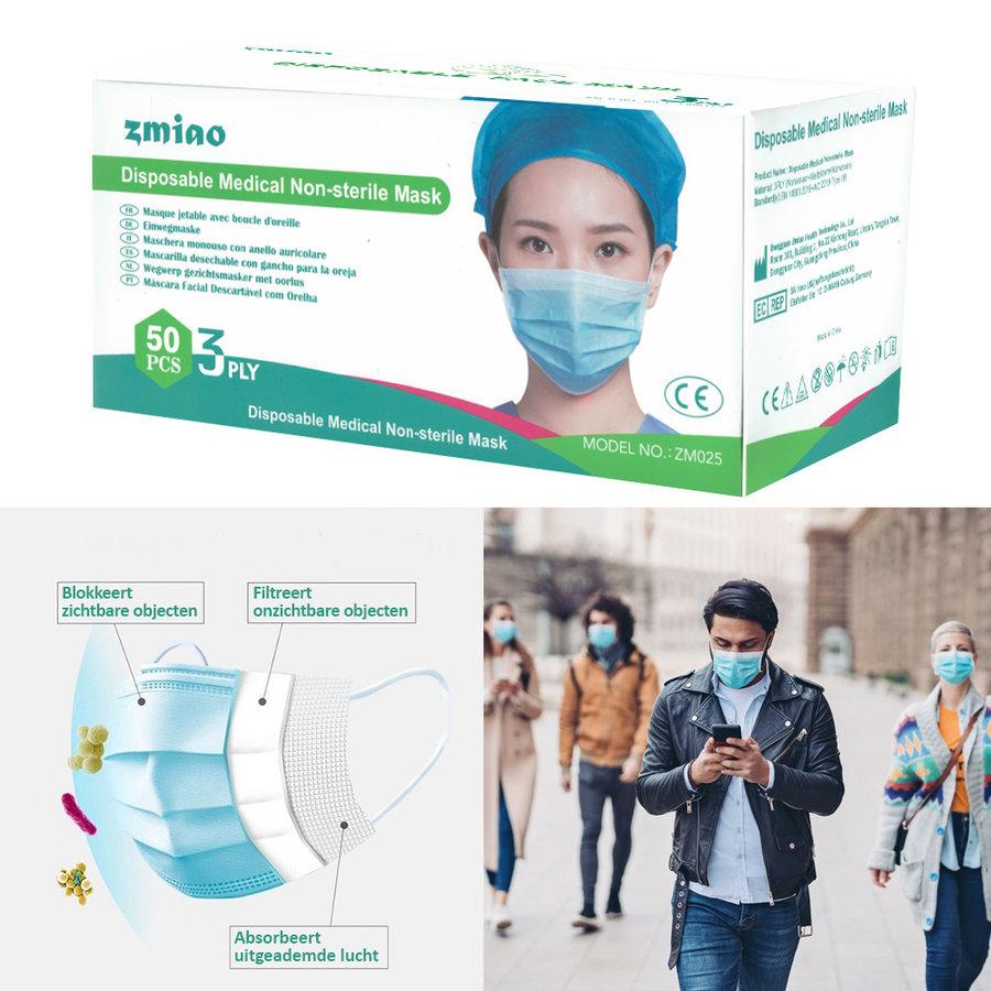 Mondmaskers en Faceshields