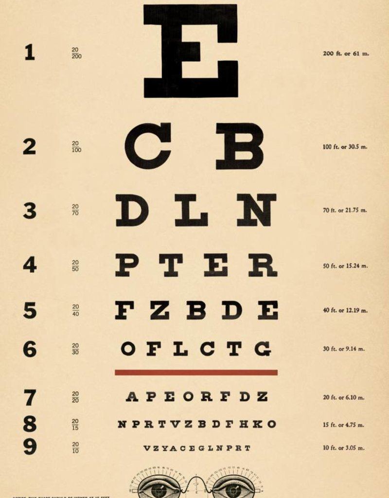 VINTAGE POSTER - Eye Chart (50x70cm)