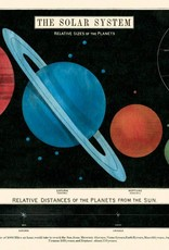 VINTAGE POSTER - Solar System (70x50cm)