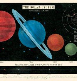 SOLAR SYSTEM - VINTAGE POSTER 70 cm x 50