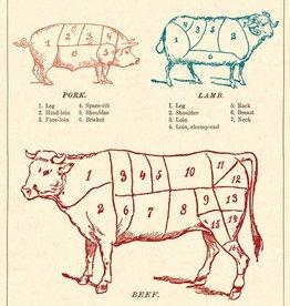 AFFICHE VINTAGE - The Butcher's Guide  (50x70cm)