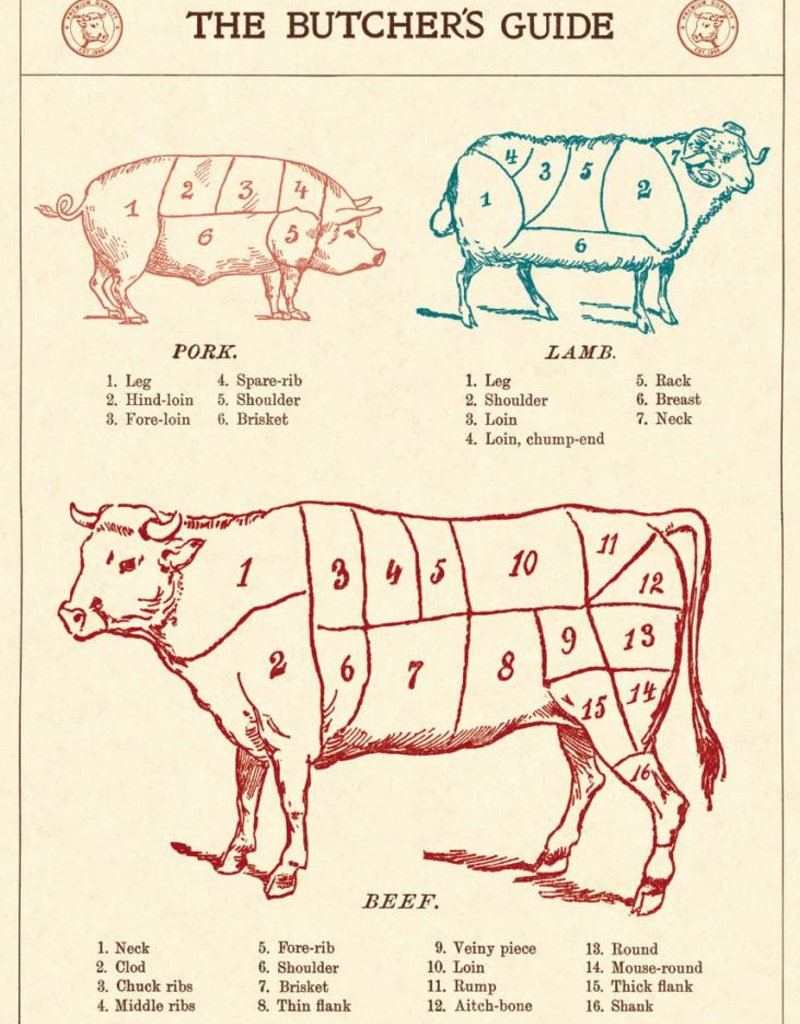 THE BUTCHER'S GUIDE - VINTAGE POSTER 50cm x 70