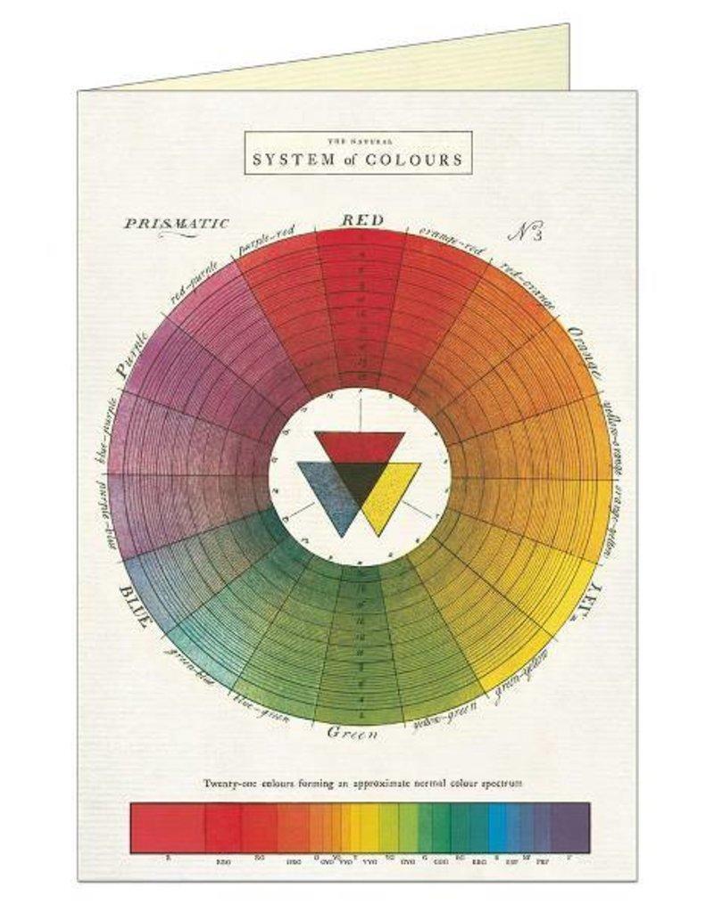 VINTAGE GREETING CARD - Colour Wheel