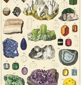 VINTAGE POSTER - Mineralogy (50x70cm)