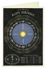 VINTAGE GREETING CARD - Happy Birthday - Zodiac