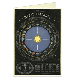 VINTAGE GREETING CARD - Happy Birthday - Zodiac