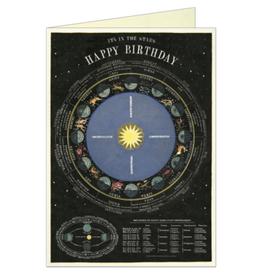 VINTAGE WENSKAART - Happy Birthday - Zodiac