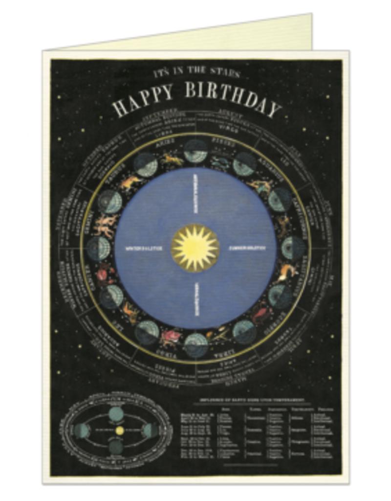 CARTE DE VOEUX VINTAGE - Happy Birthday - Zodiac